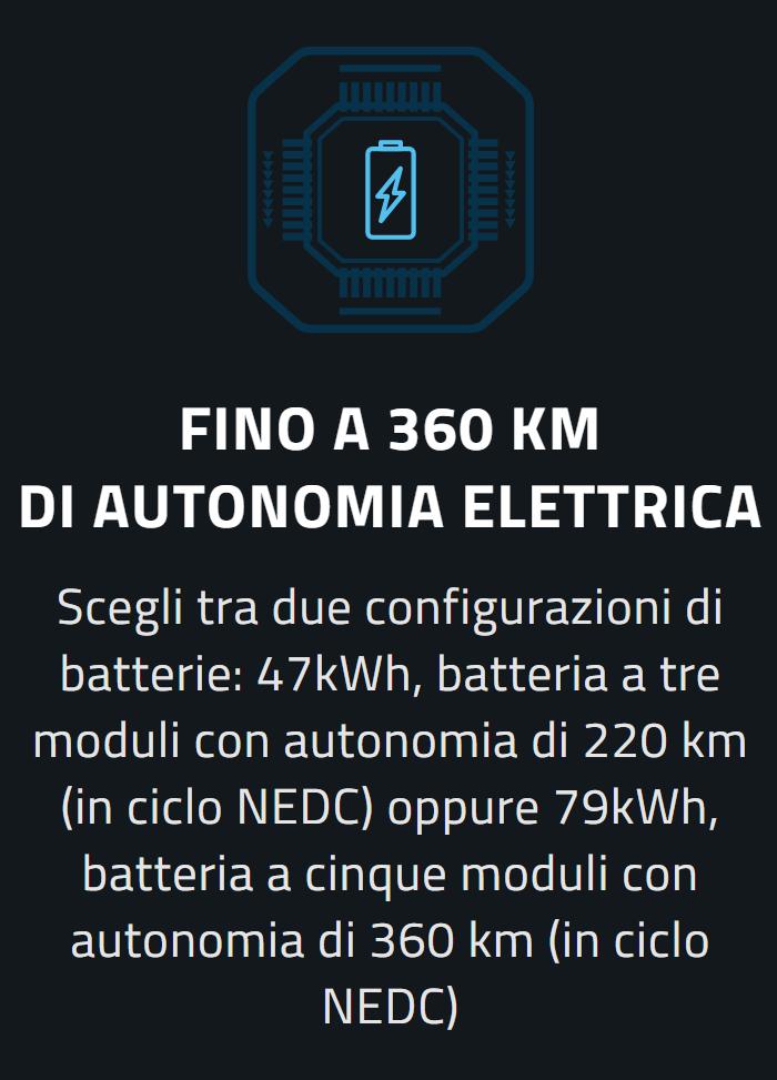 2020 09 23 2 E-DUCATO